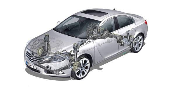Характеристики подвески автомобиля