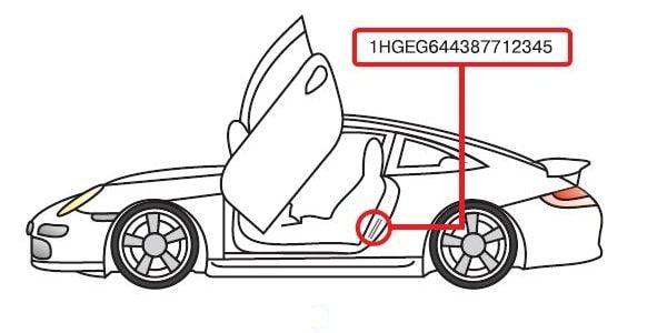 VIN code автомобиля