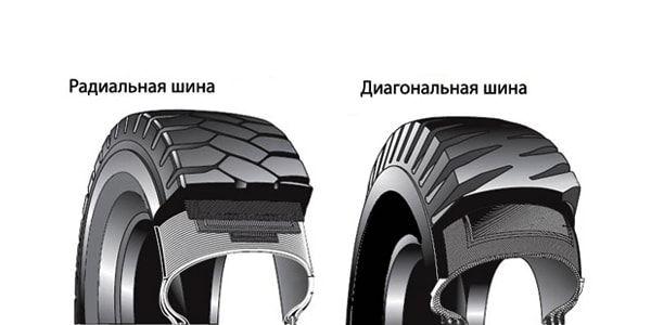 Сравниваем радиальные и диагональные шины